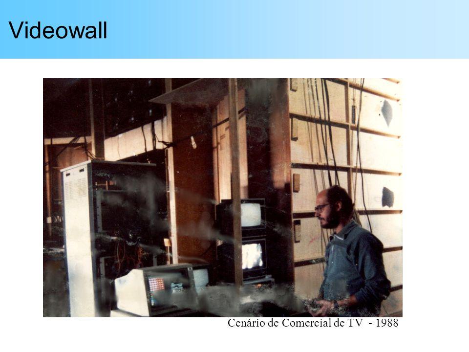 Videowall Cenário Jornal da Globo Parque da Mônica Anhembi