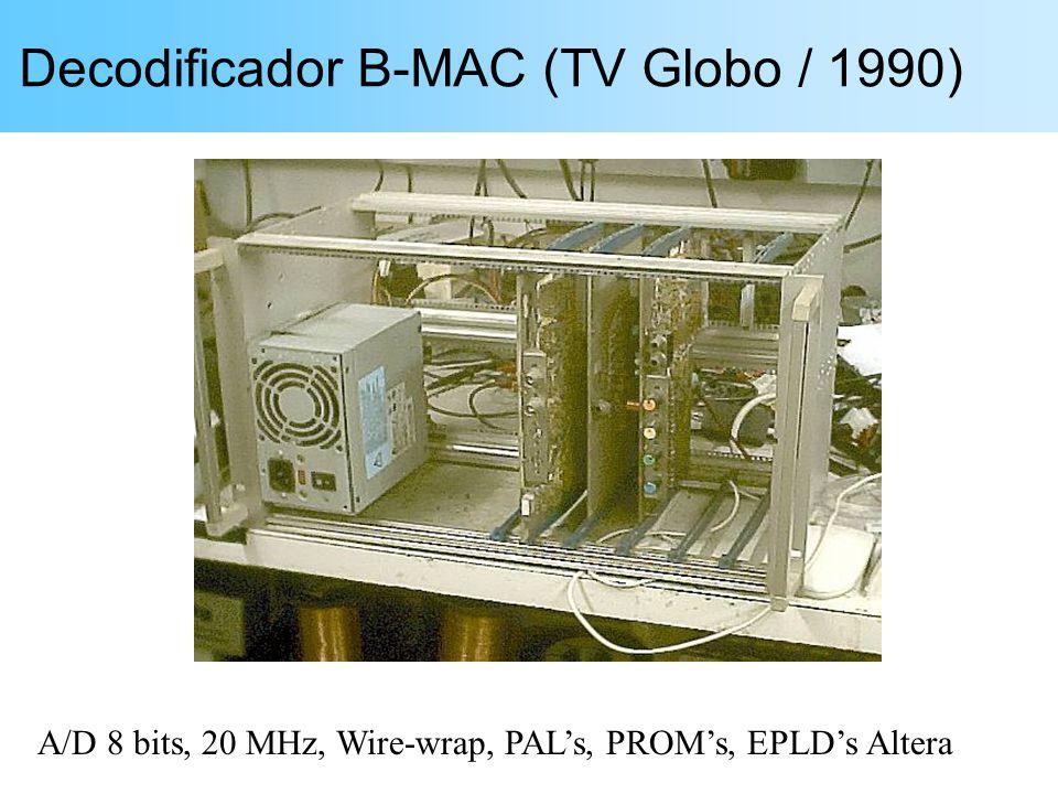 Decodificador B-MAC A/DRAM slicer Sync Correção de erros decript 2:3 1:3 encoder BMAC Banda base CVBS NTSC Y U/V Dados Chave p/ descramble Descr.