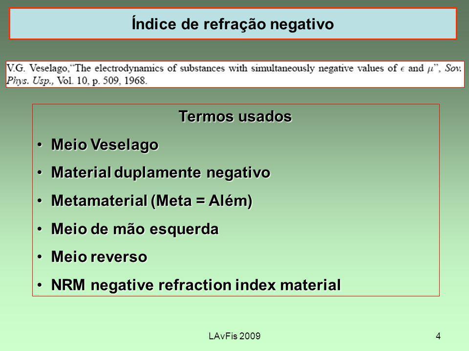 LAvFis 20094 Índice de refração negativo Termos usados Meio Veselago Meio Veselago Material duplamente negativo Material duplamente negativo Metamaterial (Meta = Além) Metamaterial (Meta = Além) Meio de mão esquerda Meio de mão esquerda Meio reverso Meio reverso NRM negative refraction index material NRM negative refraction index material