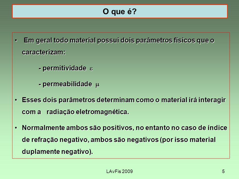 LAvFis 20095 O que é.