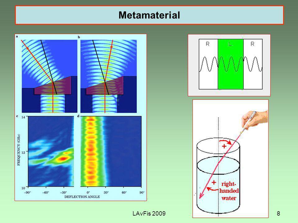 LAvFis 20098 Metamaterial