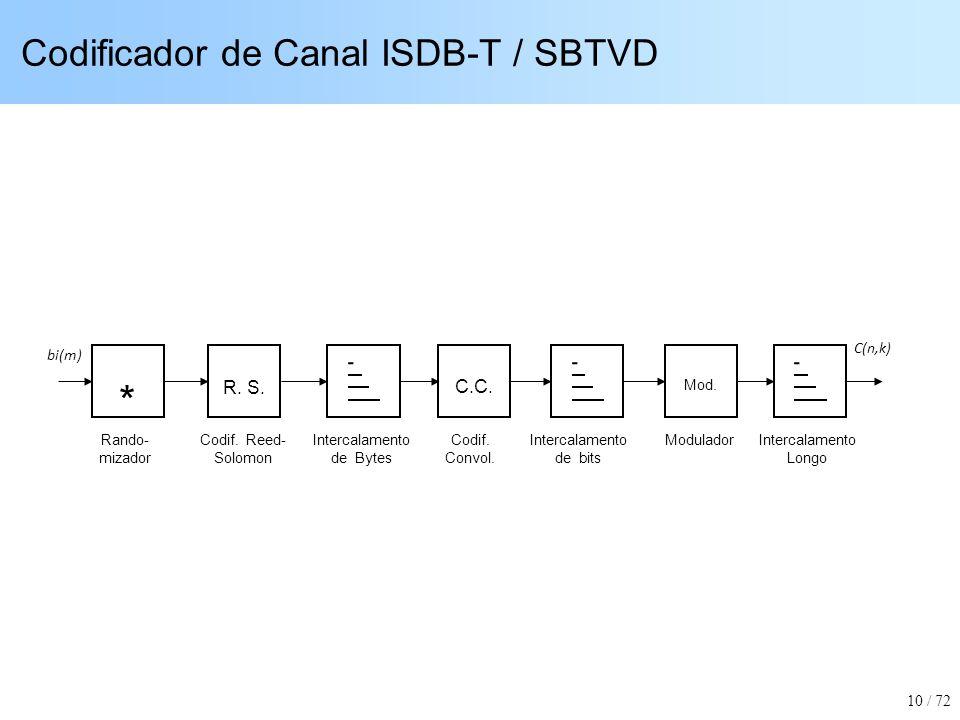 Codificador de Canal ISDB-T / SBTVD 10 / 72 * Mod. C.C. Codif. Reed- Solomon R. S. Rando- mizador Intercalamento de Bytes Codif. Convol. Intercalament
