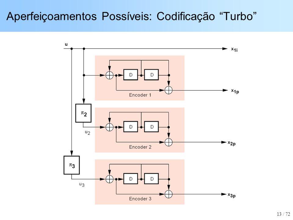 Aperfeiçoamentos Possíveis: Codificação Turbo 13 / 72