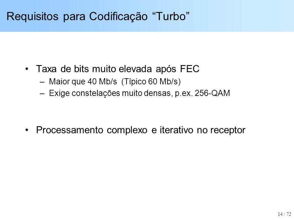 Requisitos para Codificação Turbo Taxa de bits muito elevada após FEC –Maior que 40 Mb/s (Típico 60 Mb/s) –Exige constelações muito densas, p.ex. 256-