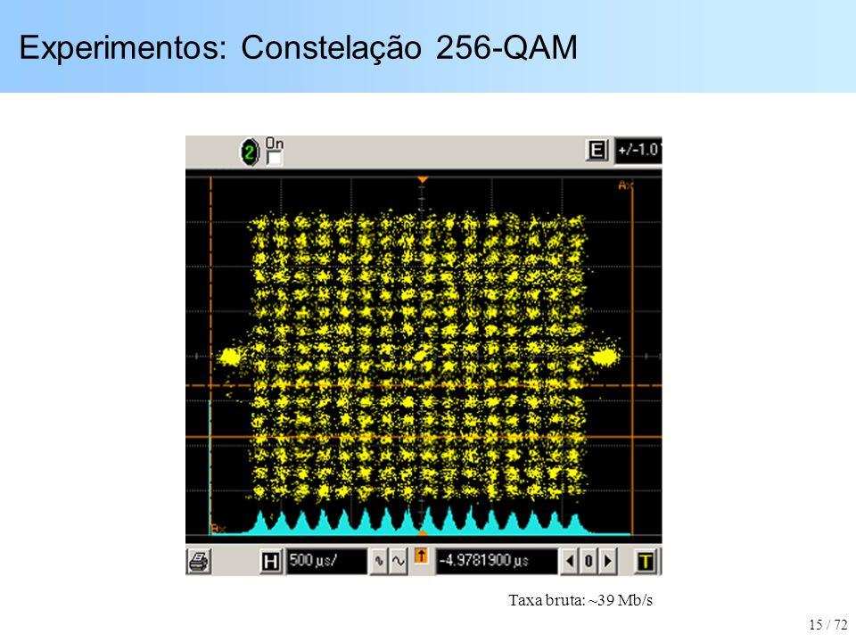 Experimentos: Constelação 256-QAM Taxa bruta: ~39 Mb/s 15 / 72