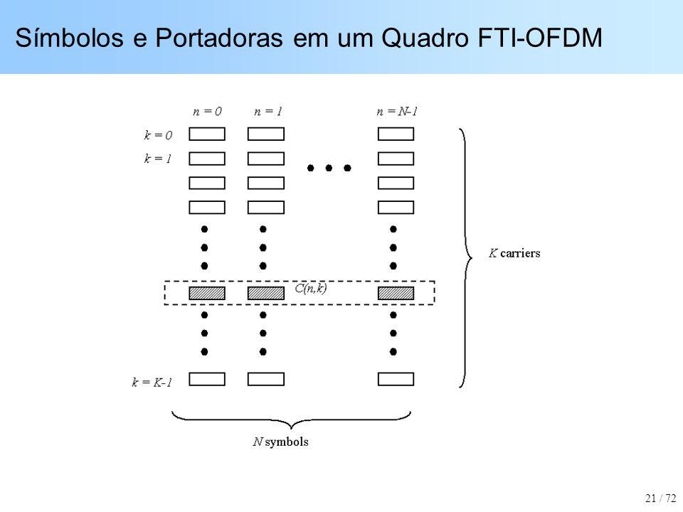 Símbolos e Portadoras em um Quadro FTI-OFDM 21 / 72