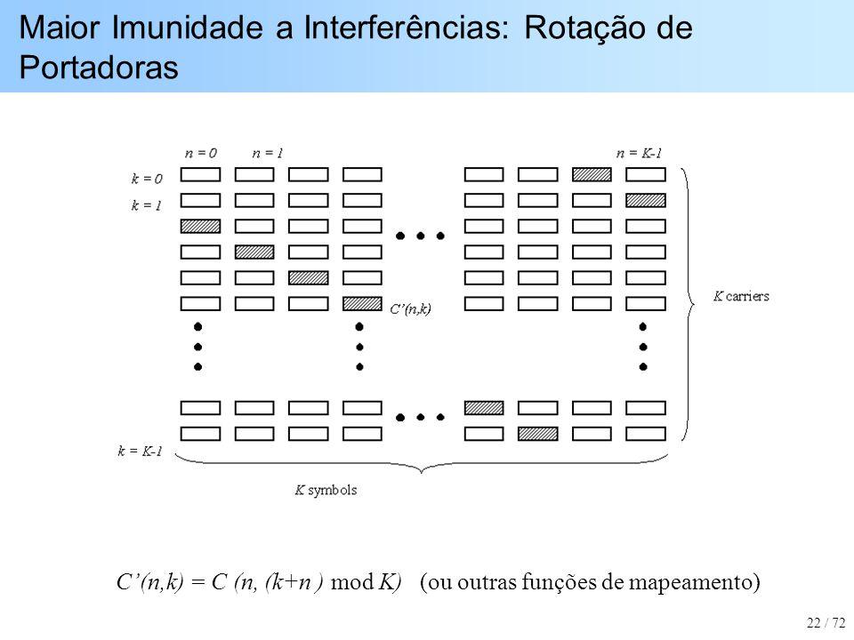 Maior Imunidade a Interferências: Rotação de Portadoras C(n,k) = C (n, (k+n ) mod K) (ou outras funções de mapeamento) 22 / 72