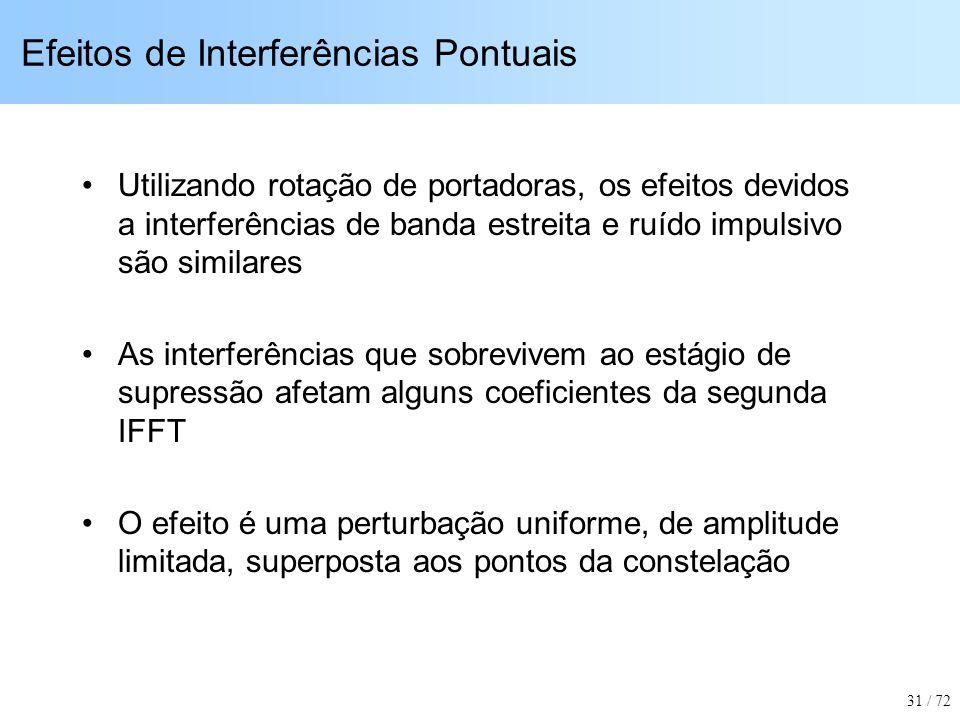 Efeitos de Interferências Pontuais Utilizando rotação de portadoras, os efeitos devidos a interferências de banda estreita e ruído impulsivo são simil