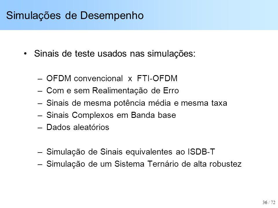 Simulações de Desempenho Sinais de teste usados nas simulações: –OFDM convencional x FTI-OFDM –Com e sem Realimentação de Erro –Sinais de mesma potênc