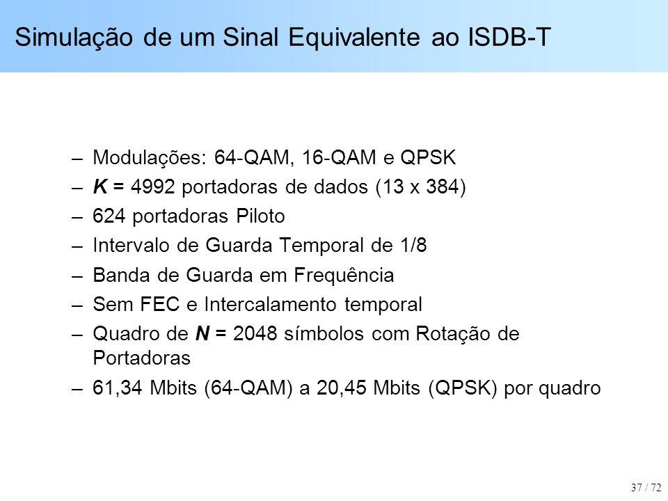 Simulação de um Sinal Equivalente ao ISDB-T –Modulações: 64-QAM, 16-QAM e QPSK –K = 4992 portadoras de dados (13 x 384) –624 portadoras Piloto –Interv