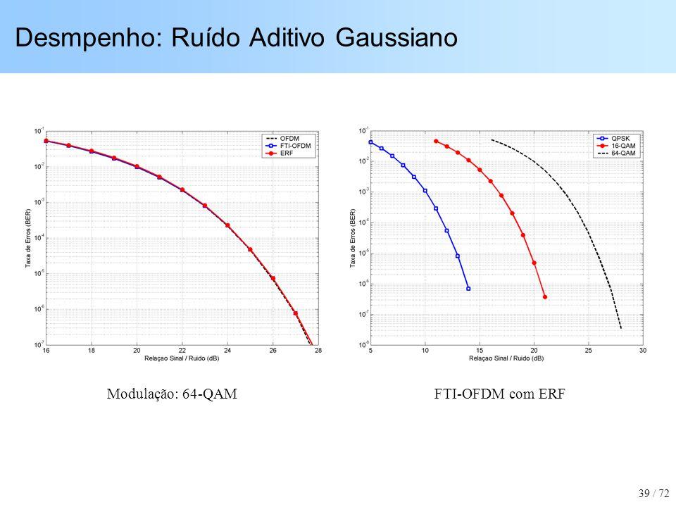 Desmpenho: Ruído Aditivo Gaussiano Modulação: 64-QAMFTI-OFDM com ERF 39 / 72