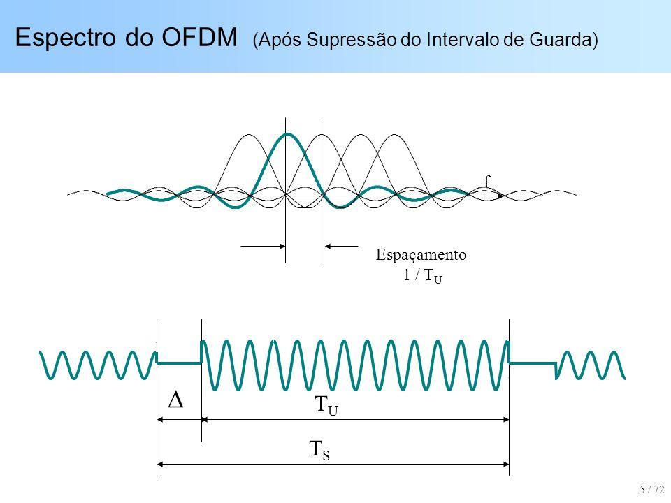 Efeito de Multi-percurso no OFDM TX2 TX1 RX p1 p2 p3 p1 p3 p2 a1, 1 a2, 2 a3, 3 ax, x tx TUTU f 6 / 72