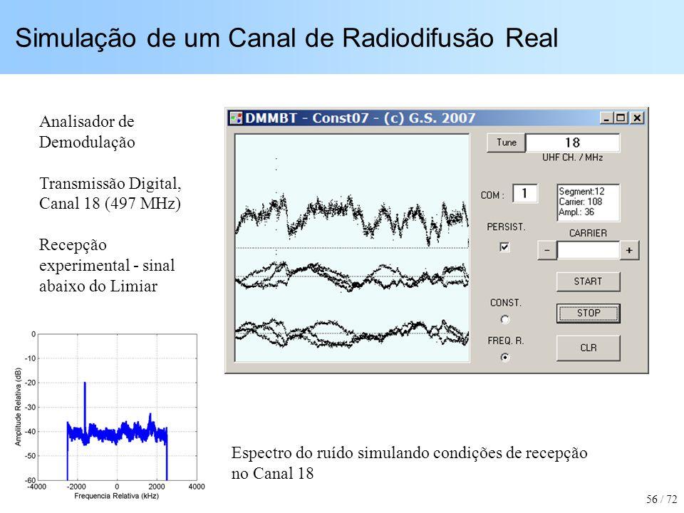 Simulação de um Canal de Radiodifusão Real Analisador de Demodulação Transmissão Digital, Canal 18 (497 MHz) Recepção experimental - sinal abaixo do L