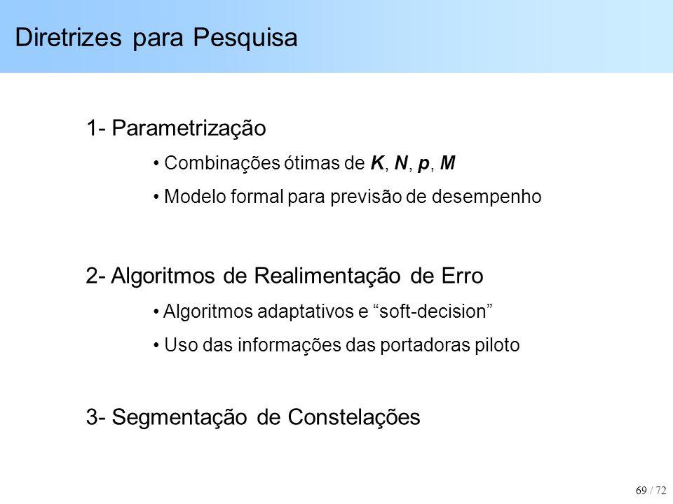 Diretrizes para Pesquisa 1- Parametrização Combinações ótimas de K, N, p, M Modelo formal para previsão de desempenho 2- Algoritmos de Realimentação d