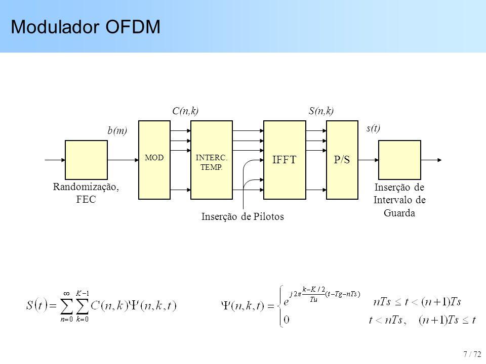 Características da Modulação OFDM Distorção por Multi-percurso: combatida com símbolos de longa duração e com intervalo de guarda (prefixo cíclico) Sincronização do Receptor: pode ser obtida por auto- correlação do prefixo cíclico Equalização do Canal (estática e dinâmica): baseada em portadoras piloto (idem) Interferências de Banda Estreita: podem ser contornadas por embaralhamento e rotação de portadoras Ruído Impulsivo: pode ser espalhado ao longo de vários símbolos por intercalamento temporal 8 / 72