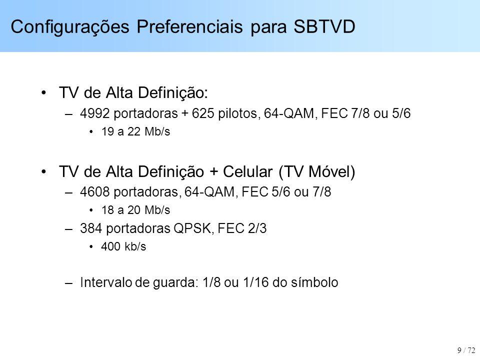 Configurações Preferenciais para SBTVD TV de Alta Definição: –4992 portadoras + 625 pilotos, 64-QAM, FEC 7/8 ou 5/6 19 a 22 Mb/s TV de Alta Definição