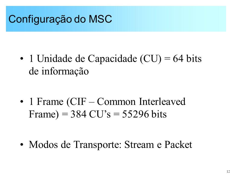 12 Configuração do MSC 1 Unidade de Capacidade (CU) = 64 bits de informação 1 Frame (CIF – Common Interleaved Frame) = 384 CUs = 55296 bits Modos de T