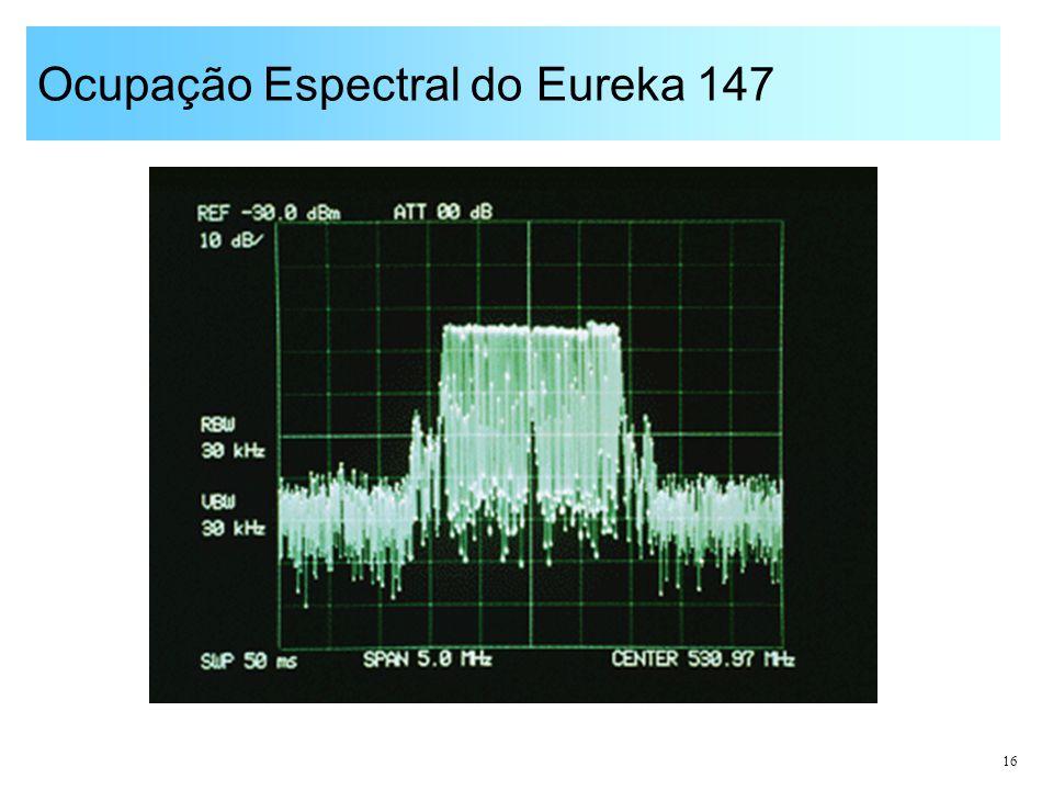 16 Ocupação Espectral do Eureka 147