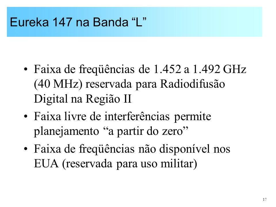 17 Eureka 147 na Banda L Faixa de freqüências de 1.452 a 1.492 GHz (40 MHz) reservada para Radiodifusão Digital na Região II Faixa livre de interferên