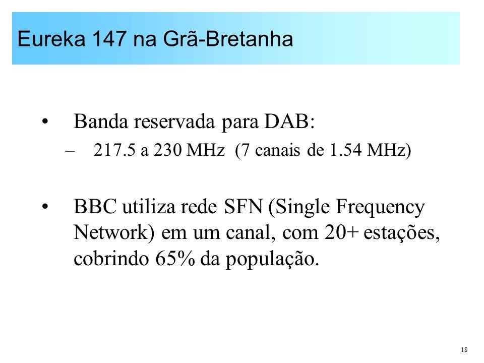 18 Eureka 147 na Grã-Bretanha Banda reservada para DAB: –217.5 a 230 MHz (7 canais de 1.54 MHz) BBC utiliza rede SFN (Single Frequency Network) em um