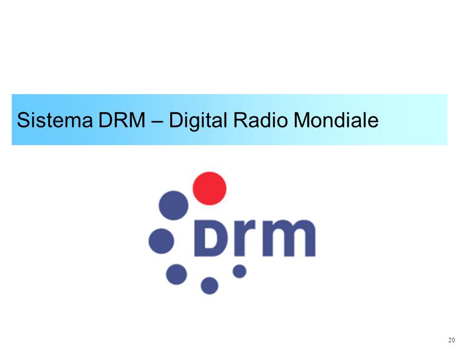 20 Sistema DRM – Digital Radio Mondiale