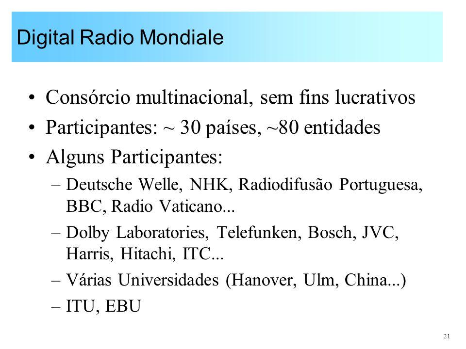 21 Digital Radio Mondiale Consórcio multinacional, sem fins lucrativos Participantes: ~ 30 países, ~80 entidades Alguns Participantes: –Deutsche Welle