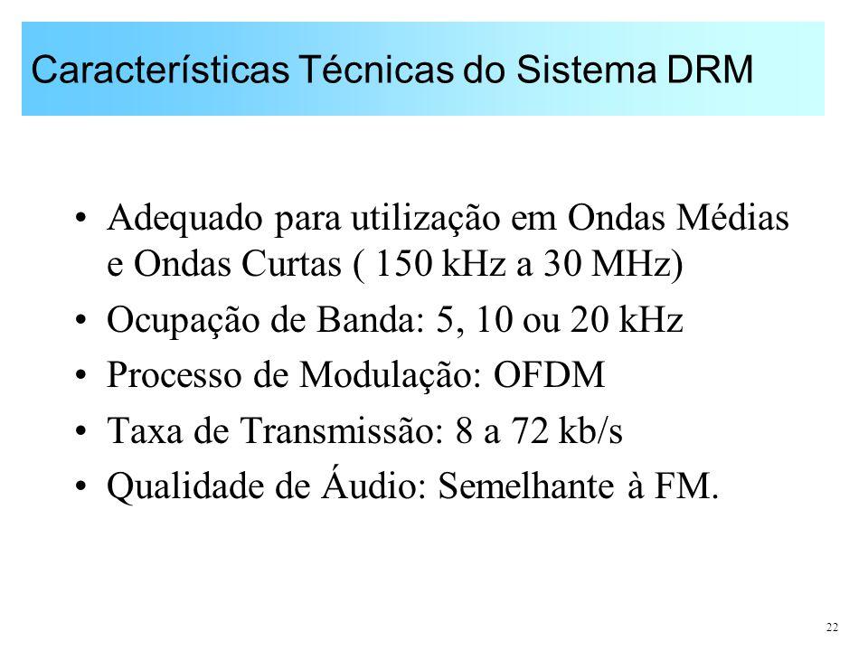 22 Características Técnicas do Sistema DRM Adequado para utilização em Ondas Médias e Ondas Curtas ( 150 kHz a 30 MHz) Ocupação de Banda: 5, 10 ou 20