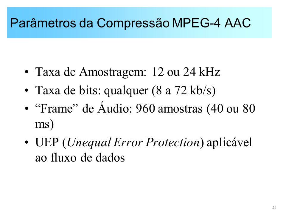 25 Parâmetros da Compressão MPEG-4 AAC Taxa de Amostragem: 12 ou 24 kHz Taxa de bits: qualquer (8 a 72 kb/s) Frame de Áudio: 960 amostras (40 ou 80 ms