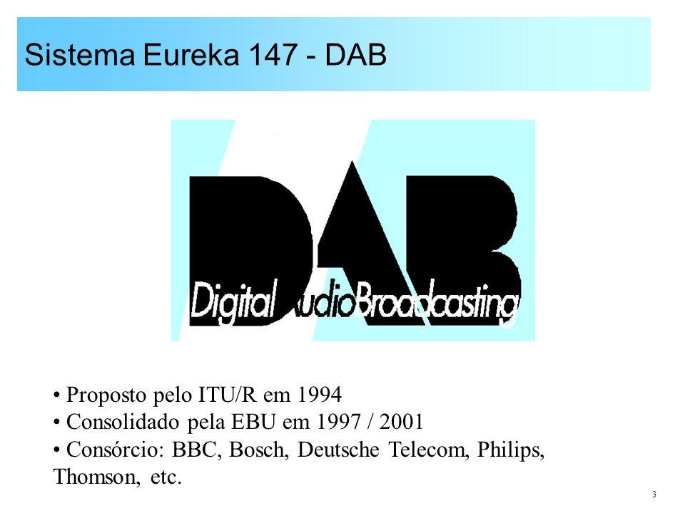 3 Sistema Eureka 147 - DAB Proposto pelo ITU/R em 1994 Consolidado pela EBU em 1997 / 2001 Consórcio: BBC, Bosch, Deutsche Telecom, Philips, Thomson,