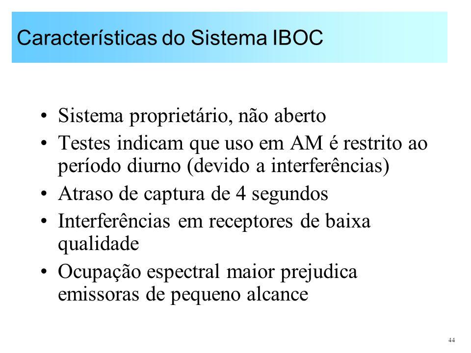 44 Características do Sistema IBOC Sistema proprietário, não aberto Testes indicam que uso em AM é restrito ao período diurno (devido a interferências