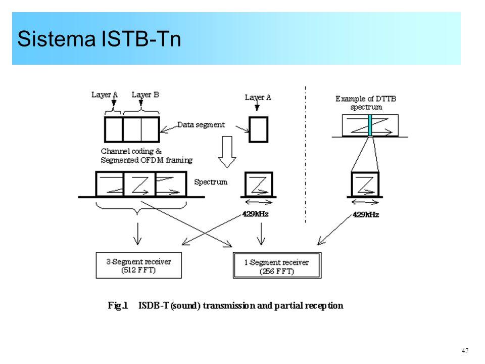 47 Sistema ISTB-Tn