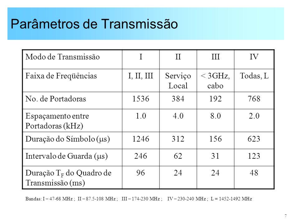 7 Parâmetros de Transmissão Modo de TransmissãoIIIIIIIV Faixa de FreqüênciasI, II, IIIServiço Local < 3GHz, cabo Todas, L No. de Portadoras15363841927