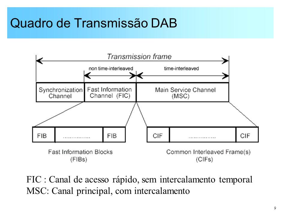 9 FIC : Canal de acesso rápido, sem intercalamento temporal MSC: Canal principal, com intercalamento