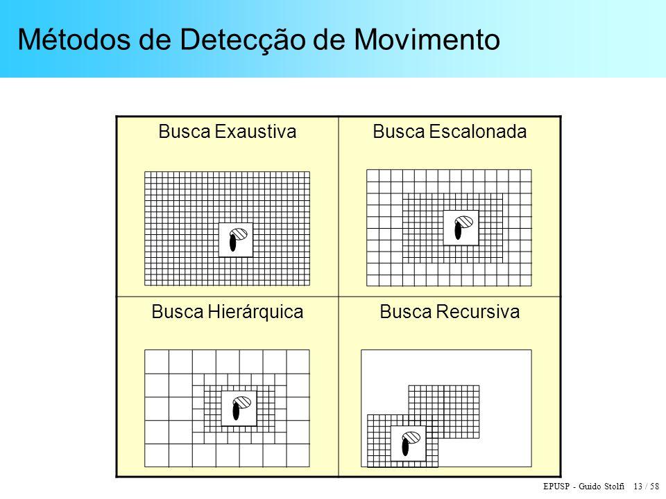 EPUSP - Guido Stolfi 13 / 58 Métodos de Detecção de Movimento Busca ExaustivaBusca Escalonada Busca HierárquicaBusca Recursiva