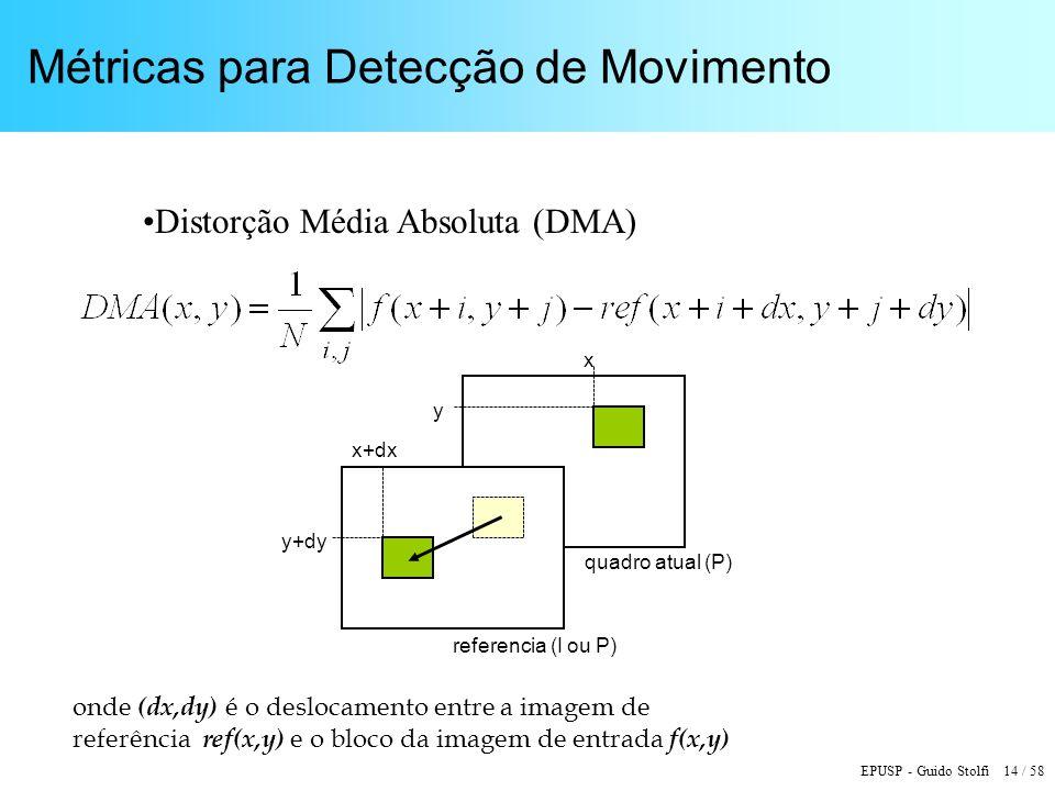 EPUSP - Guido Stolfi 14 / 58 Métricas para Detecção de Movimento Distorção Média Absoluta (DMA) onde (dx,dy) é o deslocamento entre a imagem de referência ref(x,y) e o bloco da imagem de entrada f(x,y) y x y+dy x+dx referencia (I ou P) quadro atual (P)