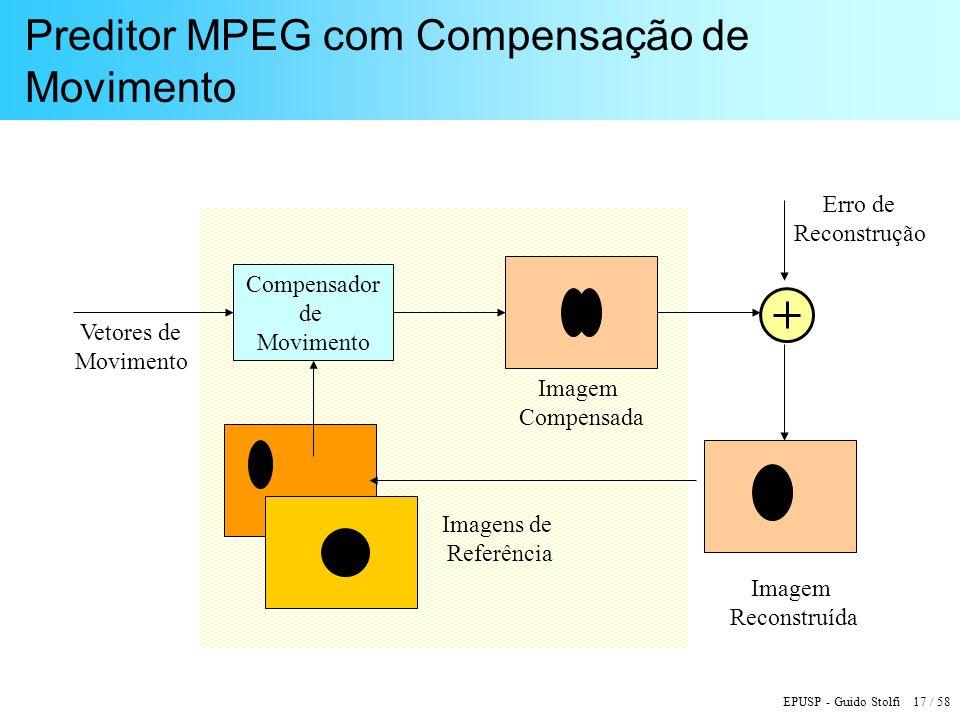 EPUSP - Guido Stolfi 17 / 58 Preditor MPEG com Compensação de Movimento Compensador de Movimento Vetores de Movimento Imagens de Referência Imagem Compensada Imagem Reconstruída Erro de Reconstrução