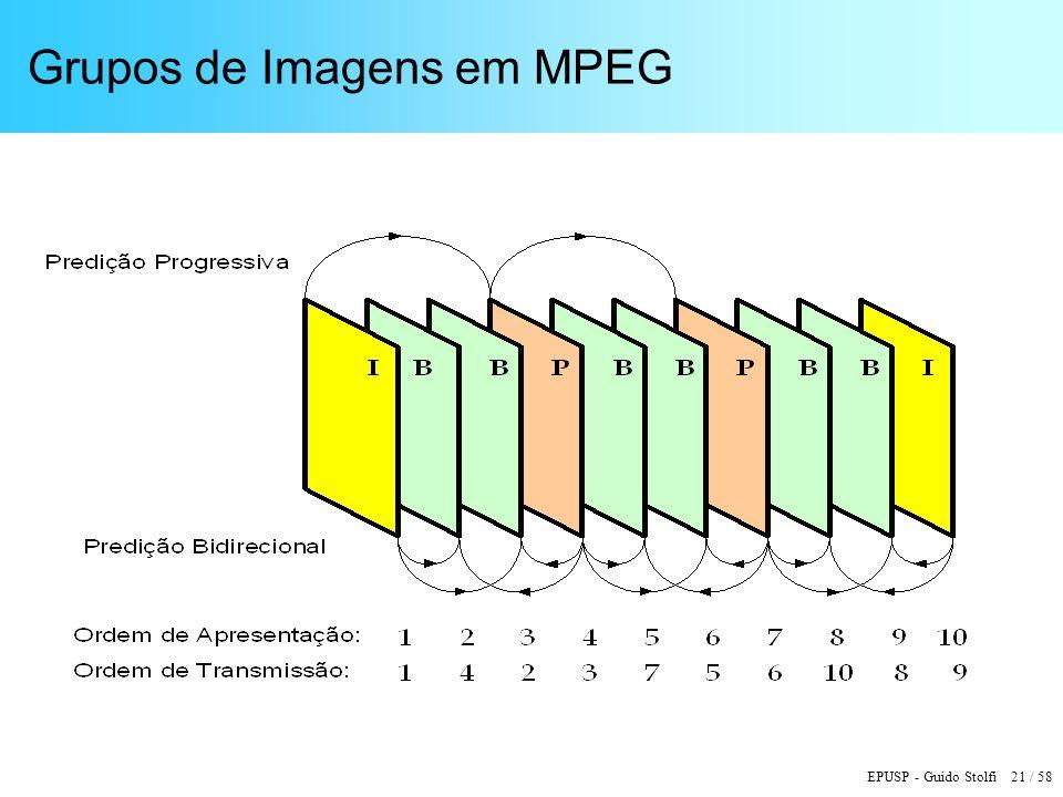 EPUSP - Guido Stolfi 21 / 58 Grupos de Imagens em MPEG