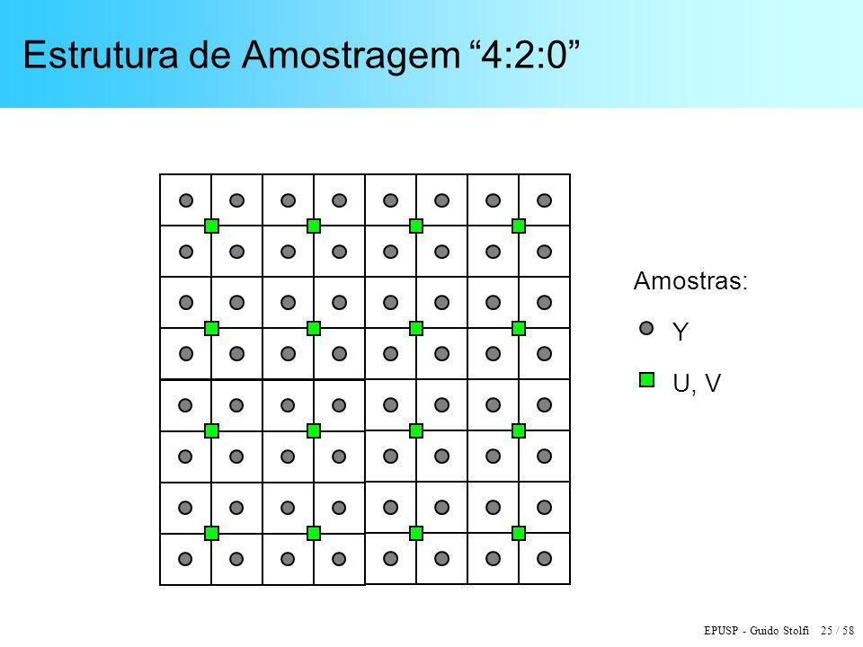 EPUSP - Guido Stolfi 25 / 58 Estrutura de Amostragem 4:2:0 Y U, V Amostras: