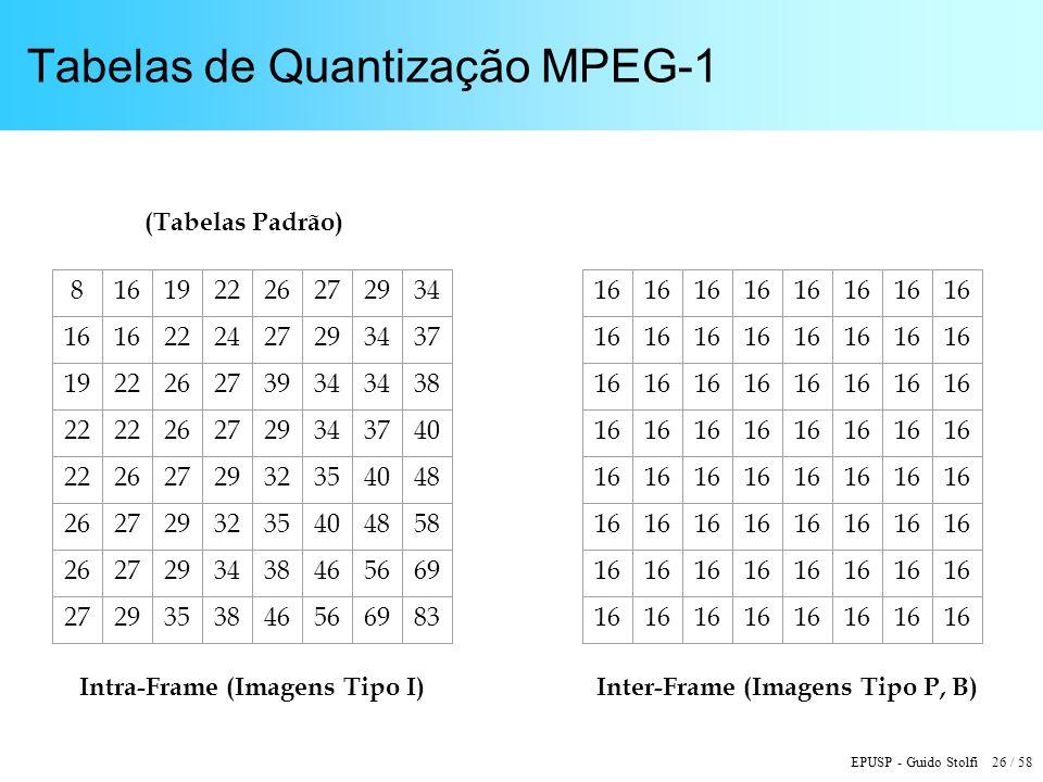 EPUSP - Guido Stolfi 26 / 58 Tabelas de Quantização MPEG-1 Intra-Frame (Imagens Tipo I) 816192226272934 16 222427293437 192226273934 38 22 262729343740 2226272932354048 2627293235404858 2627293438465669 2729353846566983 16 Inter-Frame (Imagens Tipo P, B) (Tabelas Padrão)