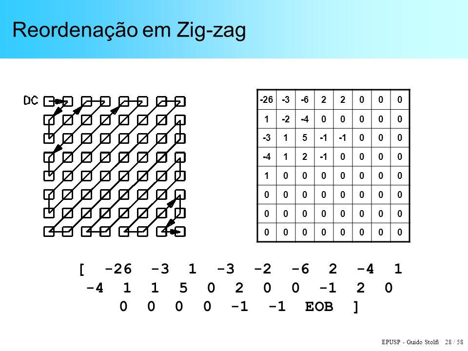 EPUSP - Guido Stolfi 28 / 58 Reordenação em Zig-zag [ -26 -3 1 -3 -2 -6 2 -4 1 -4 1 1 5 0 2 0 0 -1 2 0 0 0 0 0 -1 -1 EOB ] -26-3-622000 1-2-400000 -315 000 -4120000 10000000 00000000 00000000 00000000