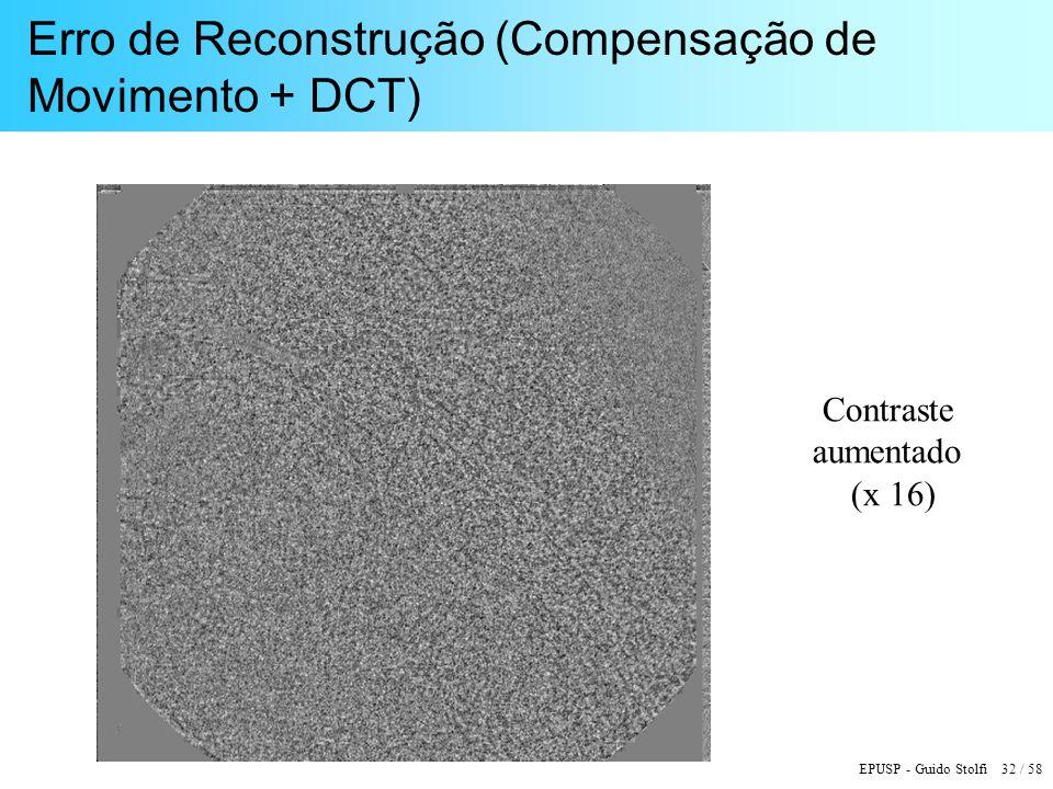EPUSP - Guido Stolfi 32 / 58 Erro de Reconstrução (Compensação de Movimento + DCT) Contraste aumentado (x 16)