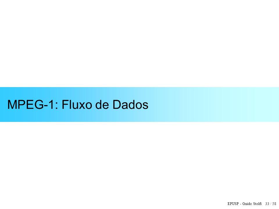 EPUSP - Guido Stolfi 33 / 58 MPEG-1: Fluxo de Dados