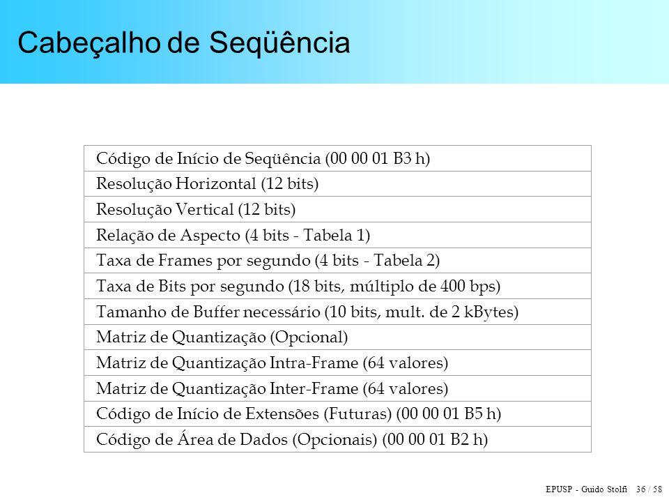EPUSP - Guido Stolfi 36 / 58 Cabeçalho de Seqüência Código de Início de Seqüência (00 00 01 B3 h) Resolução Horizontal (12 bits) Resolução Vertical (12 bits) Relação de Aspecto (4 bits - Tabela 1) Taxa de Frames por segundo (4 bits - Tabela 2) Taxa de Bits por segundo (18 bits, múltiplo de 400 bps) Tamanho de Buffer necessário (10 bits, mult.