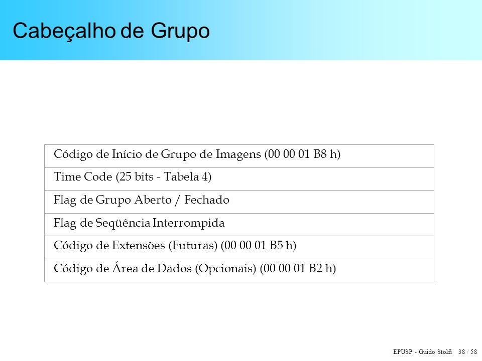 EPUSP - Guido Stolfi 38 / 58 Cabeçalho de Grupo Código de Início de Grupo de Imagens (00 00 01 B8 h) Time Code (25 bits - Tabela 4) Flag de Grupo Aberto / Fechado Flag de Seqüência Interrompida Código de Extensões (Futuras) (00 00 01 B5 h) Código de Área de Dados (Opcionais) (00 00 01 B2 h)