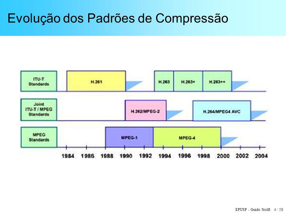 EPUSP - Guido Stolfi 4 / 58 Evolução dos Padrões de Compressão