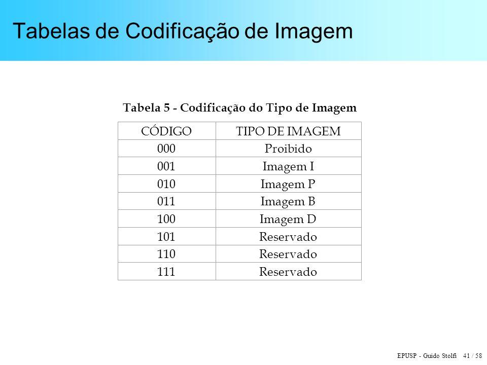 EPUSP - Guido Stolfi 41 / 58 Tabelas de Codificação de Imagem Tabela 5 - Codificação do Tipo de Imagem CÓDIGOTIPO DE IMAGEM 000Proibido 001Imagem I 010Imagem P 011Imagem B 100Imagem D 101Reservado 110Reservado 111Reservado
