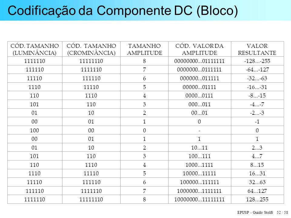 EPUSP - Guido Stolfi 52 / 58 Codificação da Componente DC (Bloco) CÓD.