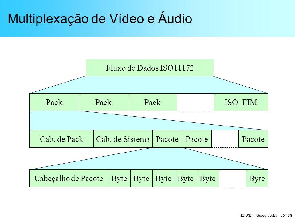 EPUSP - Guido Stolfi 56 / 58 Multiplexação de Vídeo e Áudio Fluxo de Dados ISO11172 Pack ISO_FIM Cab.