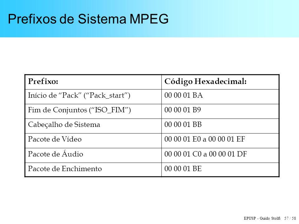 EPUSP - Guido Stolfi 57 / 58 Prefixos de Sistema MPEG Prefixo:Código Hexadecimal: Início de Pack (Pack_start)00 00 01 BA Fim de Conjuntos (ISO_FIM)00 00 01 B9 Cabeçalho de Sistema00 00 01 BB Pacote de Vídeo00 00 01 E0 a 00 00 01 EF Pacote de Áudio00 00 01 C0 a 00 00 01 DF Pacote de Enchimento00 00 01 BE