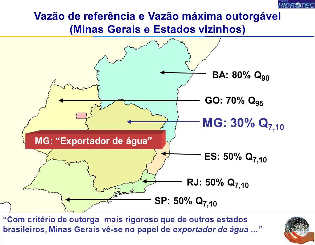 Vazão de referência e vazão máxima outorgável (Minas Gerais e estados vizinhos) MG: 30% Q 7,10 ES: 50% Q 7,10 RJ: 50% Q 7,10 SP: 50% Q 7,10 BA: 80% Q